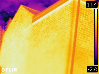 Energy saving survey cambridgeshire