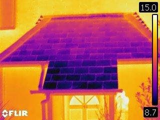 Thermal survey energy saving